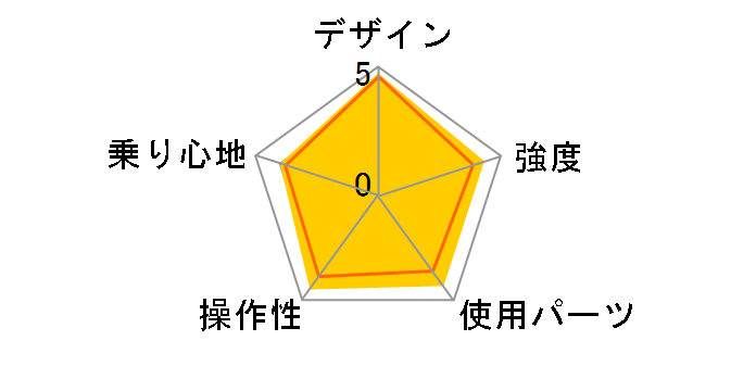 マイパラス M-102 [ブルー]