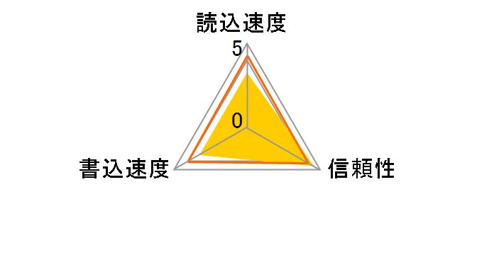 SDAR40N32G [32GB]のユーザーレビュー