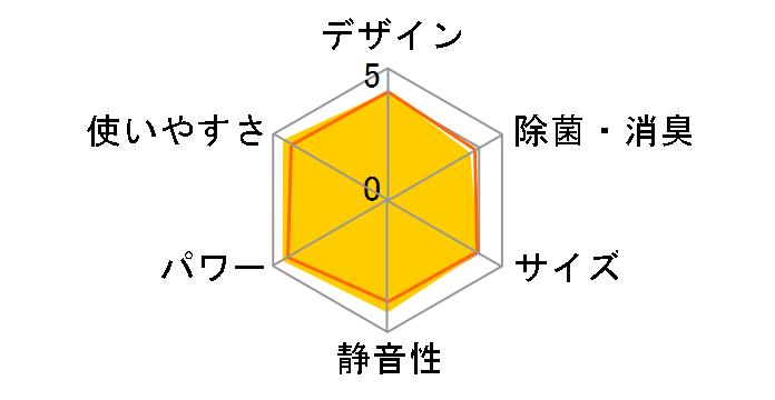 三菱電機 霧ヶ峰 MSZ-GV2216-T [ブラウン]