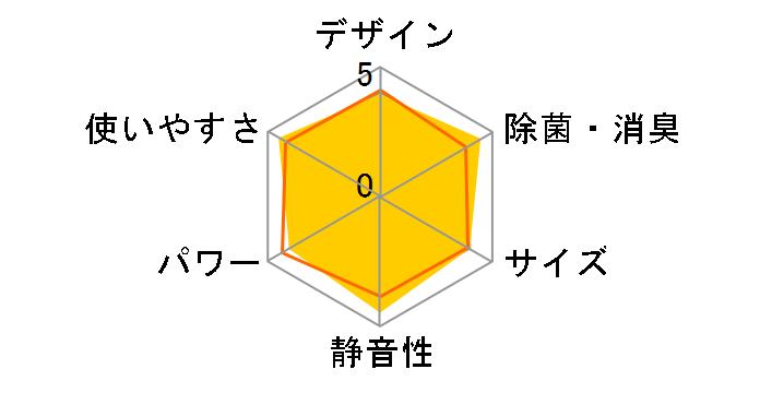 霧ヶ峰 MSZ-GE2816