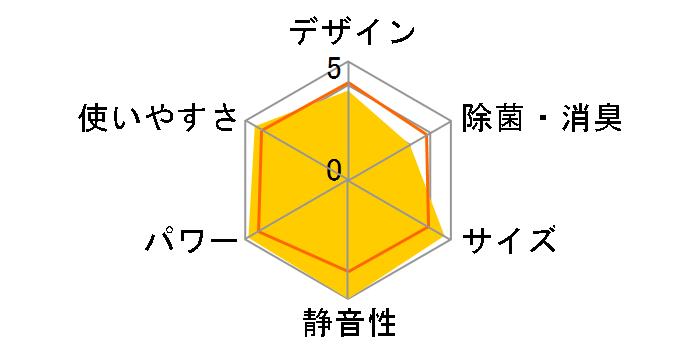 三菱電機 霧ヶ峰 MSZ-GE4016S