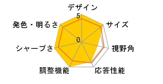ColorEdge CG2420-BK [24.1インチ ブラック]のユーザーレビュー