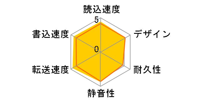AVHD-URSQ3のユーザーレビュー