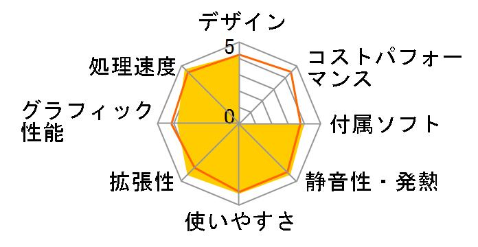 IIYAMA Stl-E015-i5-HF [Windows 10 Home搭載]