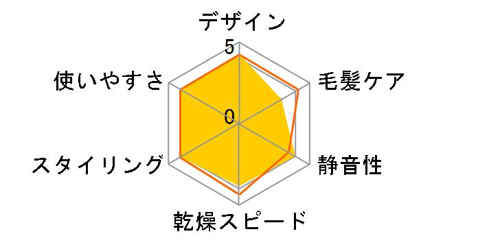 イオニティ EH-NE48-W [白]のユーザーレビュー