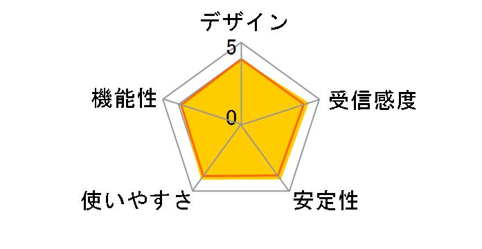 バッファロー WI-U2-433DHP