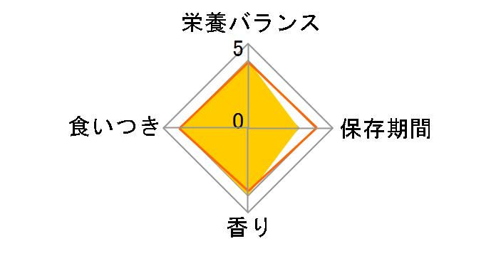 日本ペットフード ビタワン 6.5kg