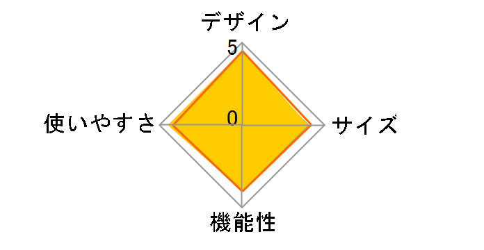 XPヘキサタープ/MDX 2000028621 [グリーン]のユーザーレビュー