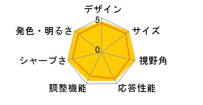 34UC88-B [34インチ]のユーザーレビュー