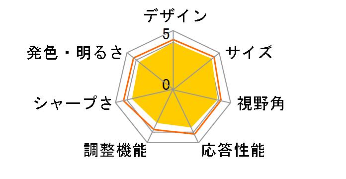 34UM68-P [34インチ]のユーザーレビュー