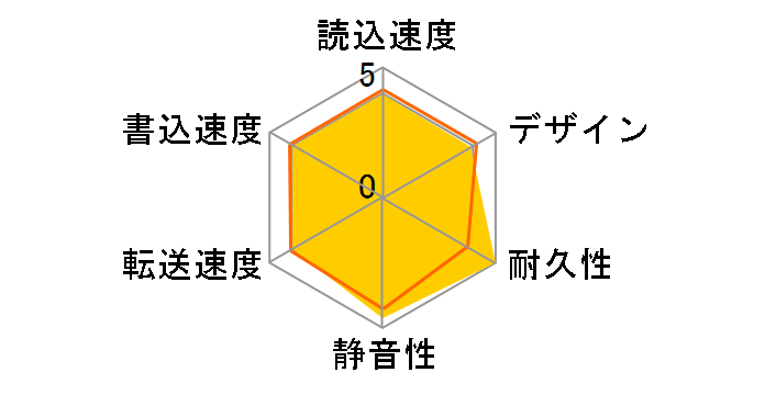 SP040TBPHDA85S3S [シルバー]のユーザーレビュー