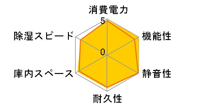 ED-80CATP(B)のユーザーレビュー