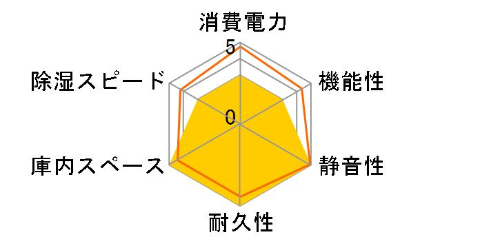 ED-140CATP(B)のユーザーレビュー
