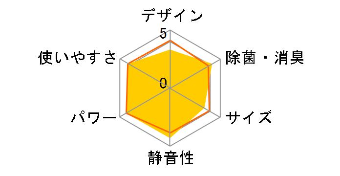 霧ヶ峰 MSZ-L2216