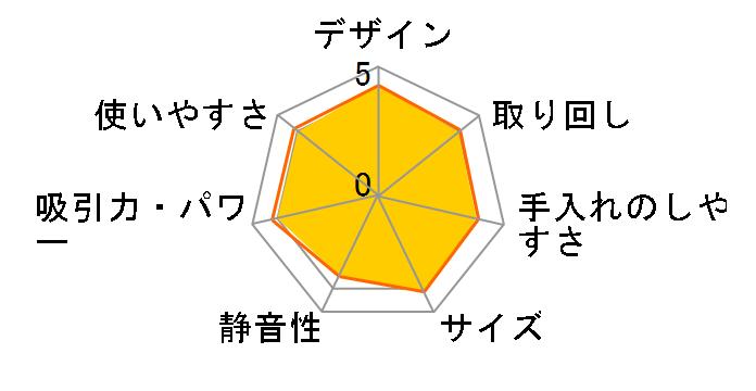 パワーブーストサイクロン PV-BD700(N) [シャンパンゴールド]のユーザーレビュー