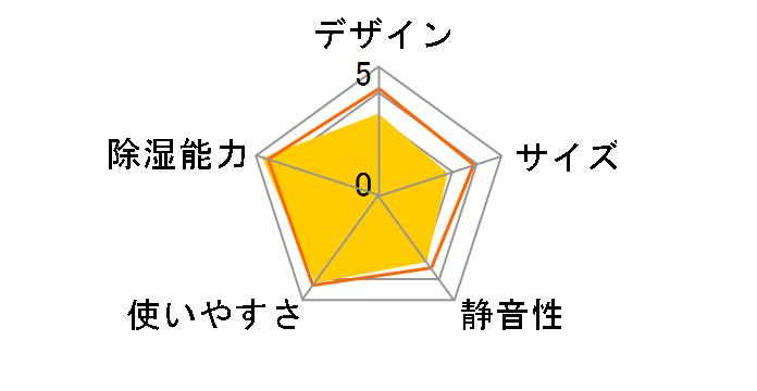 コロナ CD-P6316