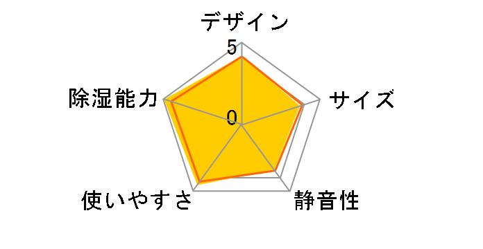 コロナ CD-H1816(AE) [エレガントブルー]
