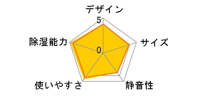 コロナ CD-H1016