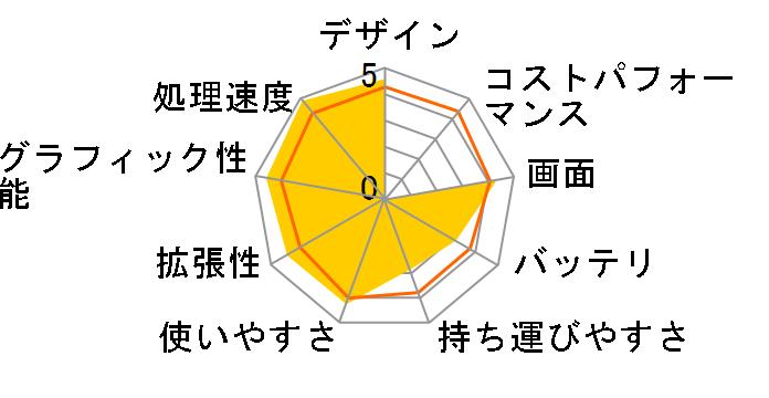 IIYAMA Stl-17FH052-i7-FE [Windows 10 Home搭載]