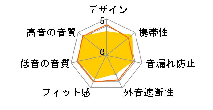 Tubomi DH299-A1Siのユーザーレビュー