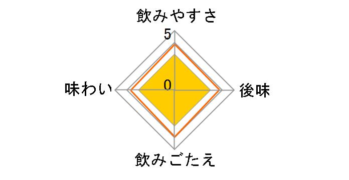伊賀の天然水 炭酸水グレープフルーツ 500ml ×24本のユーザーレビュー