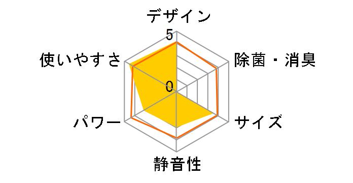 トヨトミ TIW-AS180G
