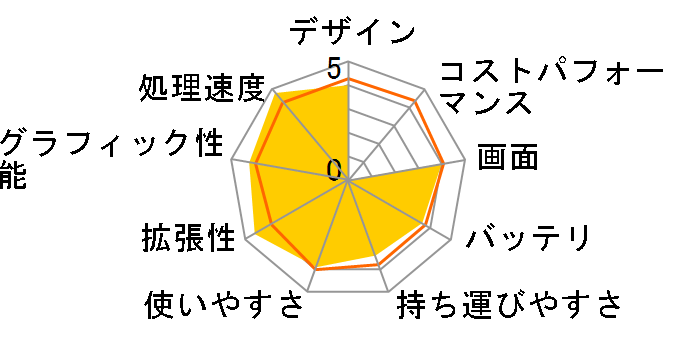 IIYAMA STYLE�� N-Class DE ���i.com���胂�f��