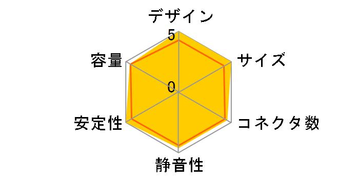 SF600 CP-9020105-JPのユーザーレビュー