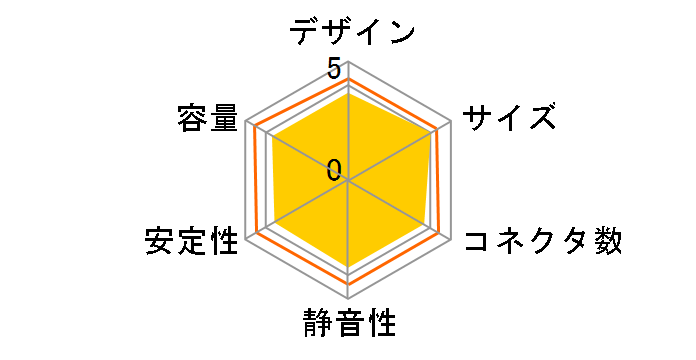 Corsair SF450 CP-9020104-JP