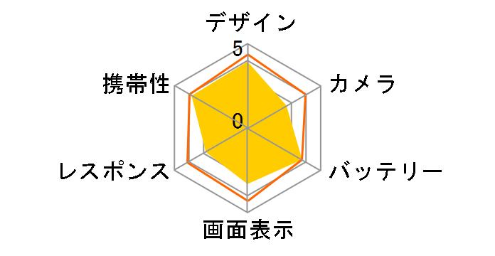 arrows SV F-03H docomo [Gold]のユーザーレビュー