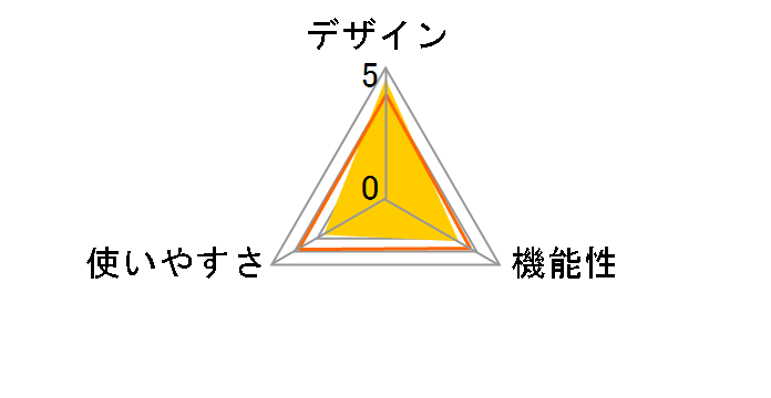HSL-003T-G [グリーン]のユーザーレビュー