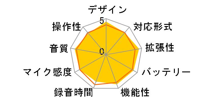RR-XP008-P [ピンク]のユーザーレビュー