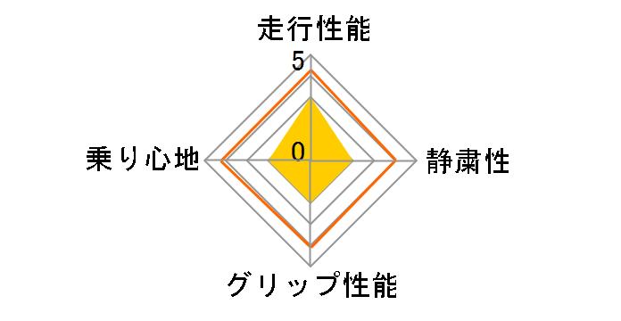 HT601 225/65R17 102H ユーザー評価チャート