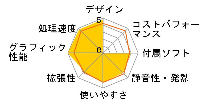 IIYAMA Lev-M015-i5-RM Core i5 6500���ڃ��f�� [Windows 10 Home����]
