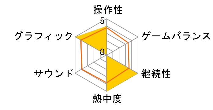 天頂の囲碁6 Zenのユーザーレビュー