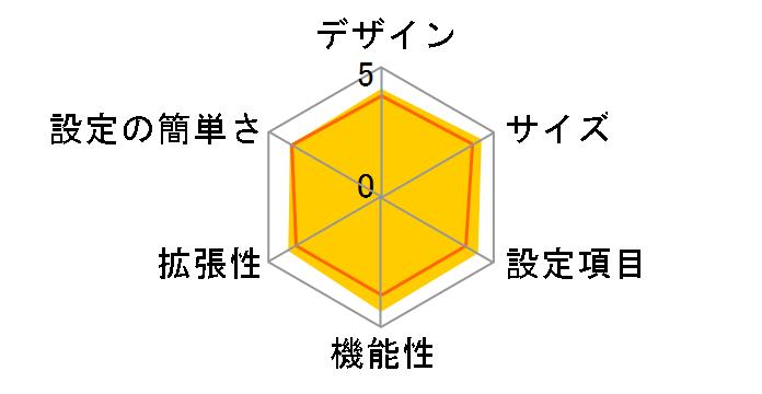 ヤマハ NVR510