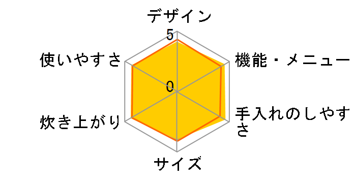 極め炊き NP-YT10