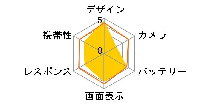 京セラ TORQUE G02 au [ブルー]