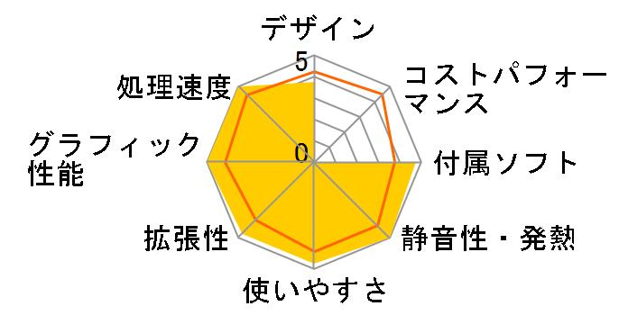 IIYAMA Lev-R017-i7-VNR [Windows 10 Home搭載]