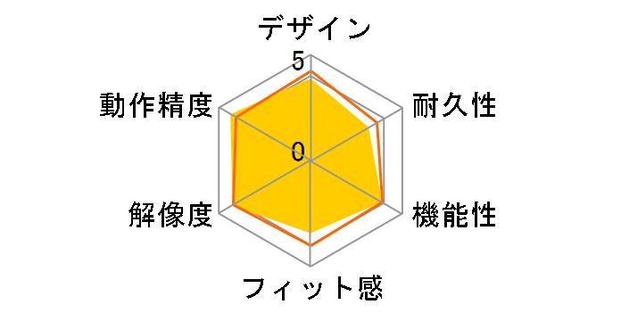 サンワサプライ MA-ERG7