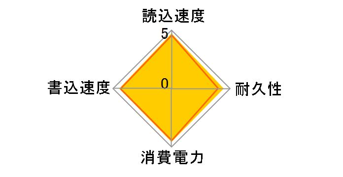 CFD CSSD-S6O480NCG1Q