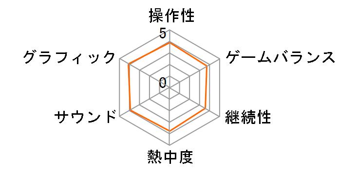 PsychicEmotion6(サイキックエモーション ムー) [通常版]のユーザーレビュー