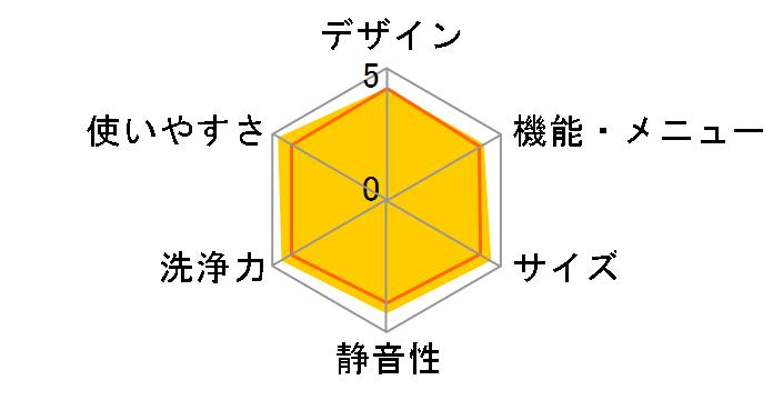 シャープ ES-GV8A