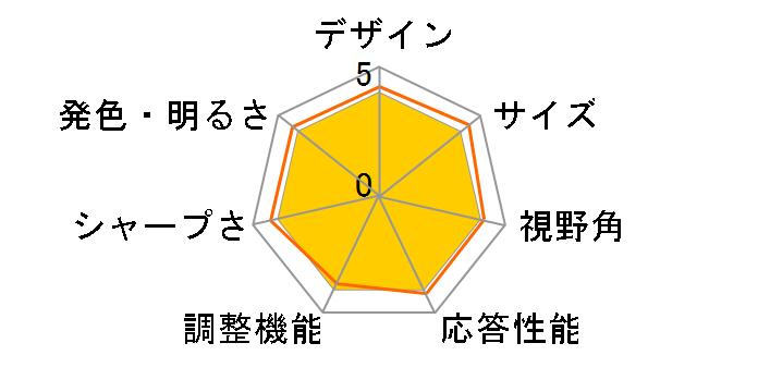 22M38D-B [21.5インチ]のユーザーレビュー