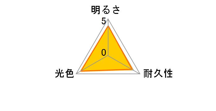 341HLB [LED 6500K H4]のユーザーレビュー