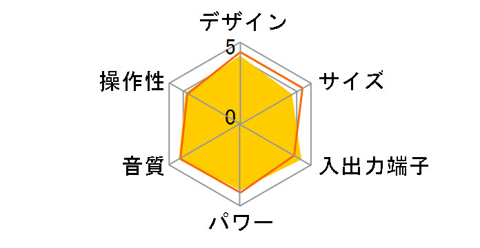 ONKYO NFR-9TX