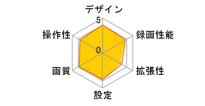 ZDR-012のユーザーレビュー