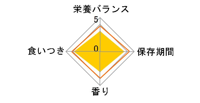 シーバ とろ〜りメルティ とりささみ味セレクション 12gx4本のユーザーレビュー