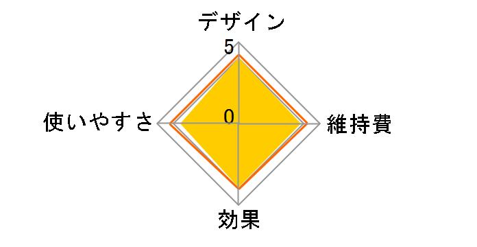 RF ボーテ キャビスパRFコア HRF17 [ピンク]のユーザーレビュー