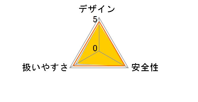 TP141DRGX [青]のユーザーレビュー